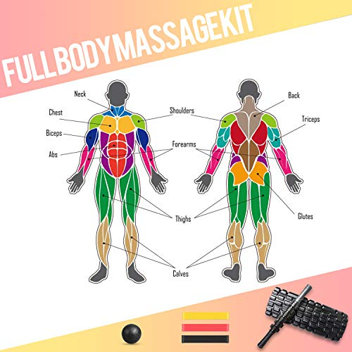 4-en-1 Foam Roller Kit , Rodillo Espuma, Rodillo Masaje, Bola de Masaje, Bandas Elasticas Fitness(3set), Rulo Masaje Muscular Fitness para Dar Masajes Profundos Relajan Músculos Rígidos y Adoloridos.