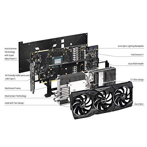 ASUS ROG Strix GeForce RTX 2070 Super OC Edition 8GB GDDR6 - Tarjeta gráfica (Ventiladores Axial-Tech, Dual BIOS, Auto-Extreme, SAP II, MaxContact, GPU Tweak II, Aura Sync, FanConnect II)
