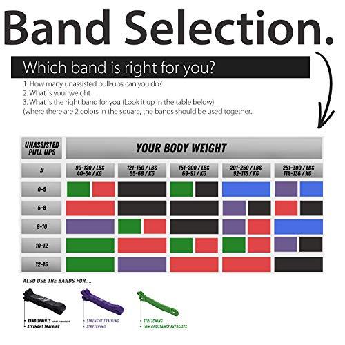 Bandas Dominadas Set - Bandas de Resistencia Pull Up Bands - Elasticas de Ejercicio de Látex para Levante Levantamiento de Pesas Ejercicio de la Aptitud del Entrenamiento y de la Correa Crossfit