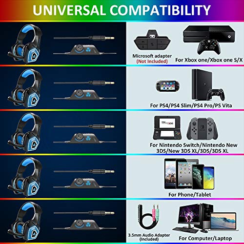 Bovon Cascos Gaming, Auriculares PS4 con Micrófono Cancelación de Ruido & Luz LED RGB, Cascos Gamer Xbox One Bass Surround con Orejeras de Memoria Suave para Nintendo Switch/Mac/PC/Tablet/Juego