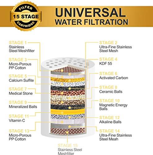 BRUMICOLD SPAIN Filtro ducha F-01 15 etapas reduce cloro, flúor, ablanda el agua, elimina metales pesados, irritantes perjudiciales para la piel y ojos y un recambio gratis, ideal para pieles atopicas