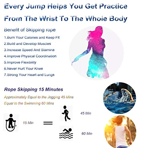 Cuerdas de Saltar 2 PCS, Profesional Cuerda de Salto Sin Enredos de Velocidad con Mango de Espuma de Suave, Fácilmente Ajustable para Fitness Ejercicio Quema Grasa Aumentar la Resistencia