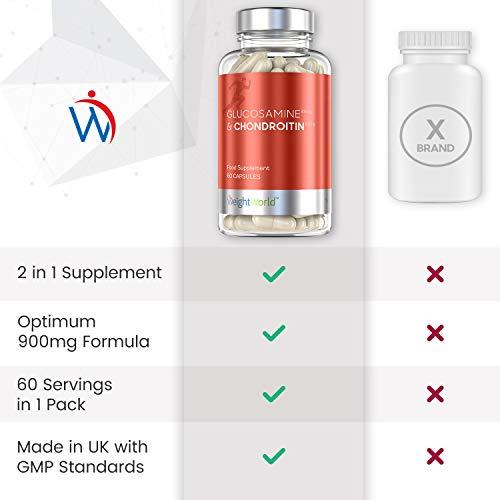 Glucosamina y Condroitina en Cápsulas   Suplemento Natural para las Articulaciones   Sulfato Potente para el Tejido Muscular y los Huesos   Complejo Vitamínico para las Rodillas   WeightWorld  