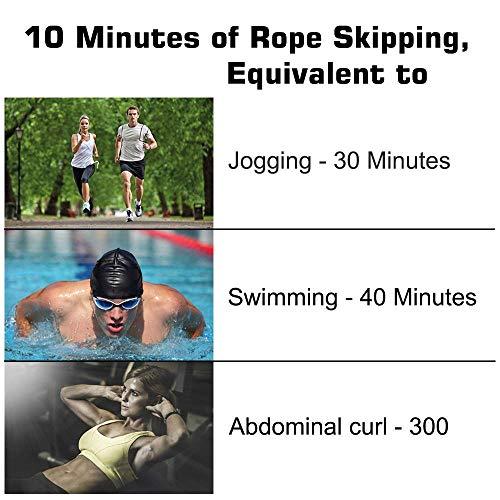 GREFIC 2 Cuerda Saltar Speed Rope, Ajustable de 3 m Comba para Crossfit, Boxeo, Fitness Sport en Casa, Combas para Saltar para Hombre, Niños, Mujer,