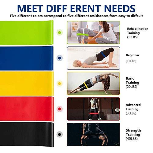 Newdora Bandas Elasticas de Fitness, [Set de 5] Loop Bandas elésticas de Resistencia.Bandas para Entrenar Piernas Glúteos Yoga, Pilates, Crossfit, Musculacion y Recuperación