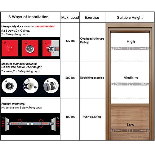 ONETWOFIT barra dominadas puerta, Ajustable a Puertas con un Ancho de 65-85 cm/Barra para dominadas, Peso máximo de Usuario de hasta 150 kg-Entrenamiento Efectivo de la Parte Superior del Cuerpo HK664