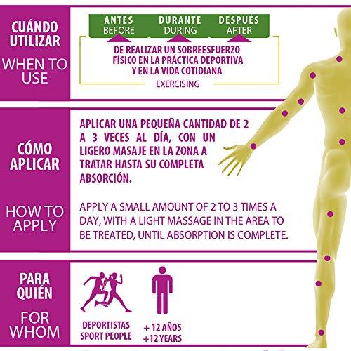 Physiorelax Forte Plus Crema de Masaje para Músculos y Ligamentos - 75 ml