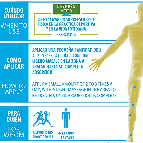 Physiorelax Polar 250 mL Crema de Efecto Frío para Músculos y Ligamentos