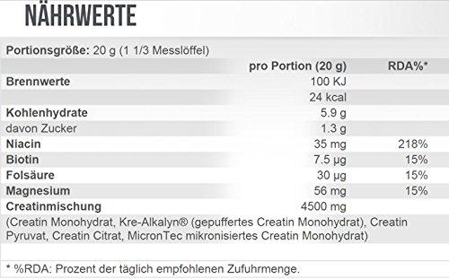 scitec Nutrition–Hot Blood 3.0–Naranja de fruta de la pasión–Net WT: 820g
