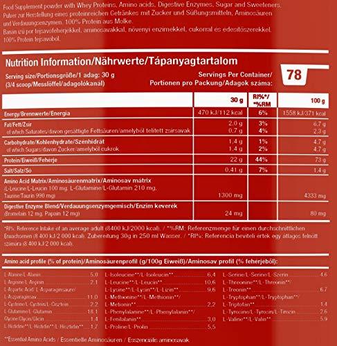 Scitec Nutrition Whey Protein Professional Proteína Plátano - 2350 g