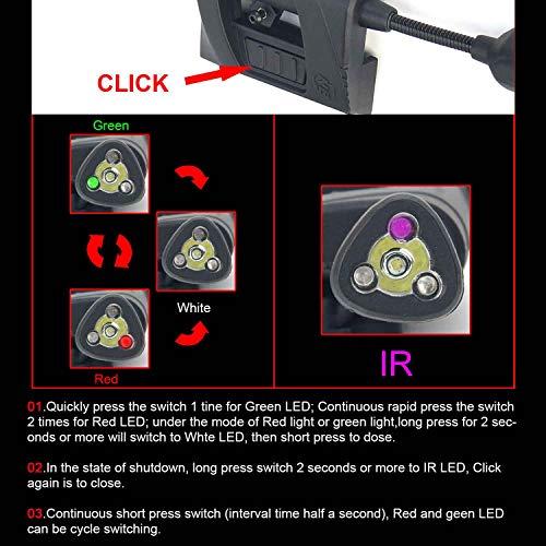 【Tienda oficial de element airsoft】Night-Evolution Charge exMPLS con LED Maxbright LED ultrabrillante Linterna táctica NE05006 BK