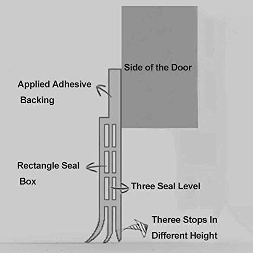 Tira de Sellado Burlete Bajo Puerta Tira Autoadhesiva Silicona para Puerta Aislamiento Acústico/ a Prueba de Viento/Anti-bug de Sellado, 5x100cm