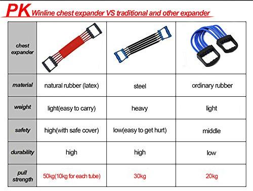 Winline Expansor del Pecho Ejercitador de músculo Ajustable, Fuerza de tracción 5 Bandas Removibles de Resistencia con Cubierta Segura (Red)